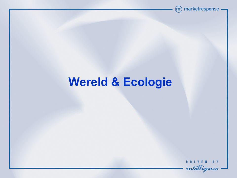 Titel 30 pt Bold, niet in hoofdletters! Platte tekst 24 pt Kleinste tekst 18 punt Gebruik standaard kleurenpalet voor grafieken en schema's Wereld & E