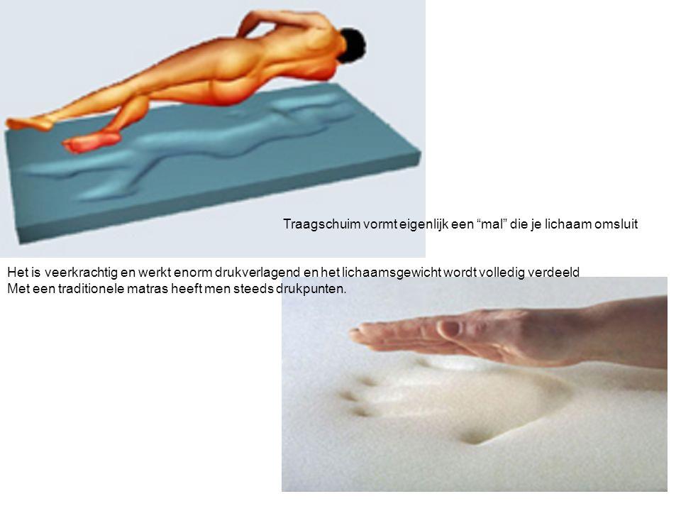 Het is veerkrachtig en werkt enorm drukverlagend en het lichaamsgewicht wordt volledig verdeeld Met een traditionele matras heeft men steeds drukpunte