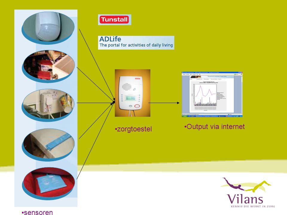 •sensoren •zorgtoestel •Output via internet