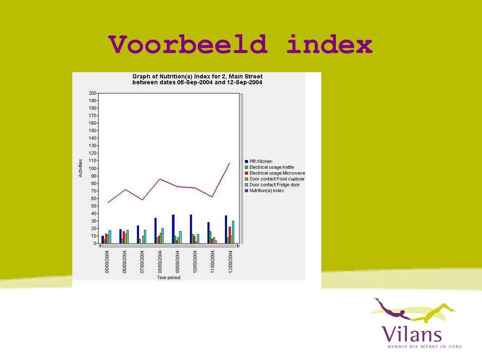 Voorbeeld index