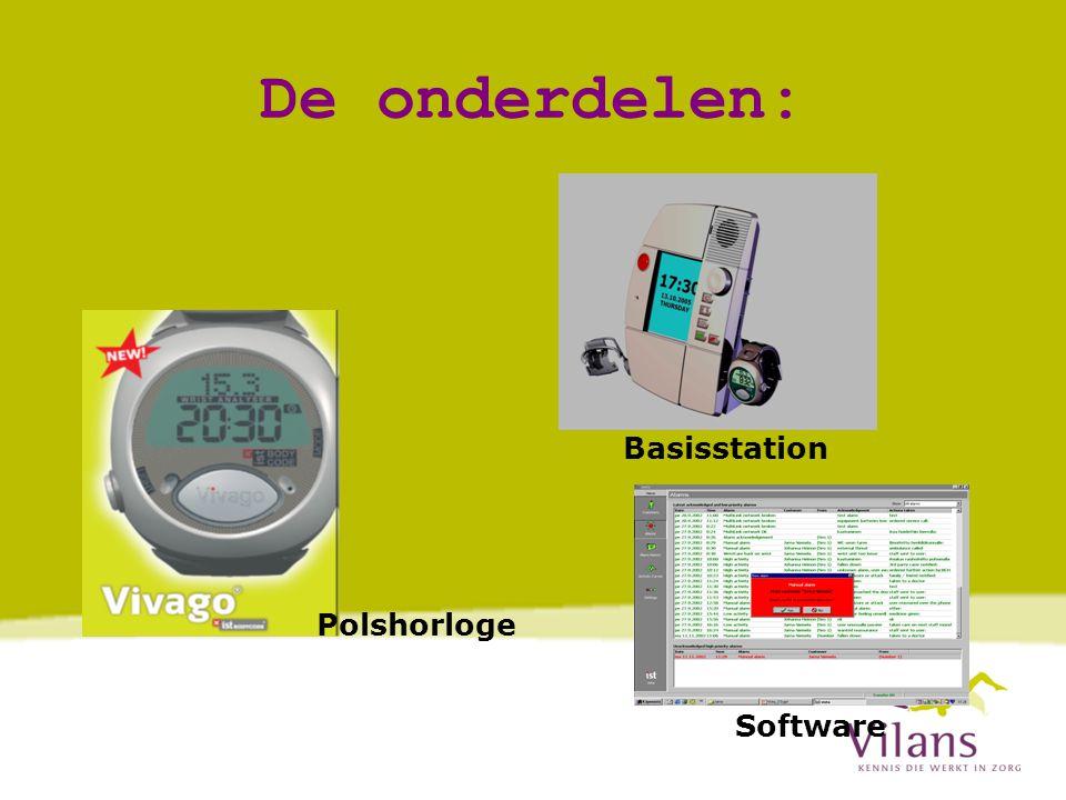 De onderdelen: Polshorloge Basisstation Software