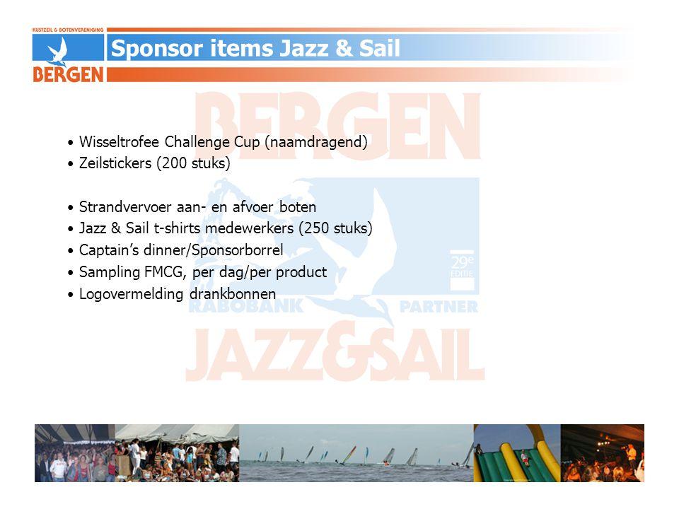 • Wisseltrofee Challenge Cup (naamdragend) • Zeilstickers (200 stuks) • Strandvervoer aan- en afvoer boten • Jazz & Sail t-shirts medewerkers (250 stu