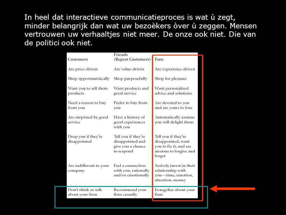 In heel dat interactieve communicatieproces is wat ù zegt, minder belangrijk dan wat uw bezoèkers òver ù zeggen. Mensen vertrouwen uw verhaaltjes niet