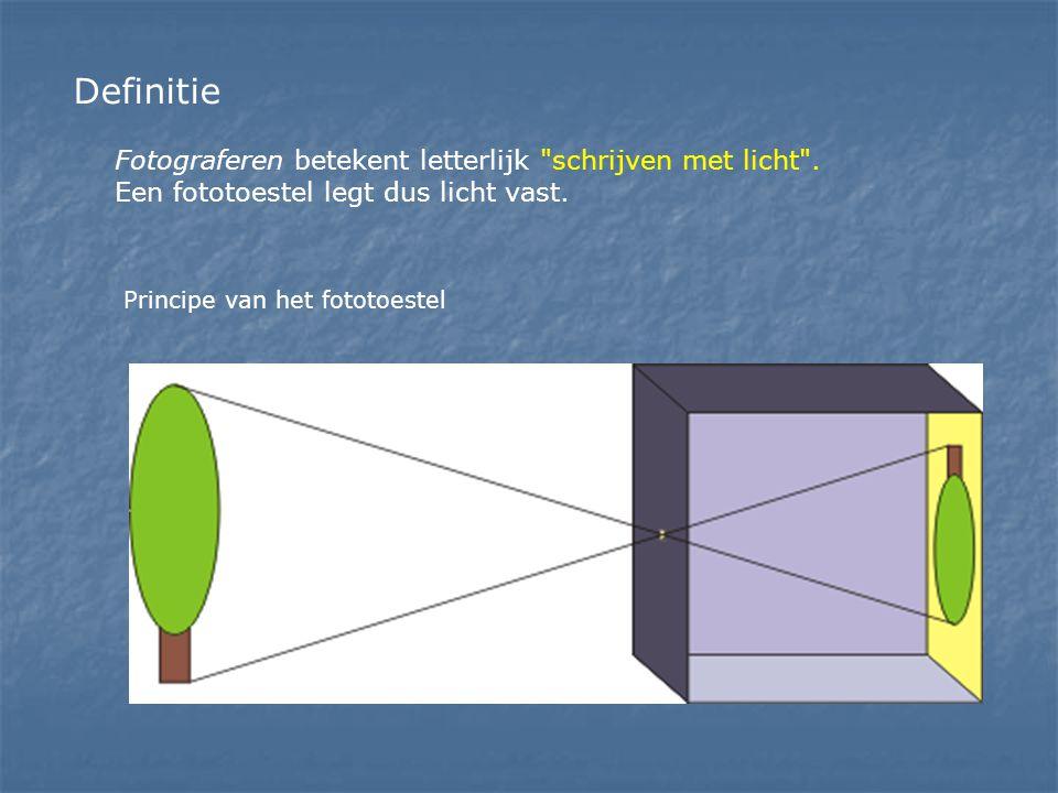 Statief Sluitersnelheid Keuze van de snelheid is afhankelijk van het onderwerp en het aanwezige licht.