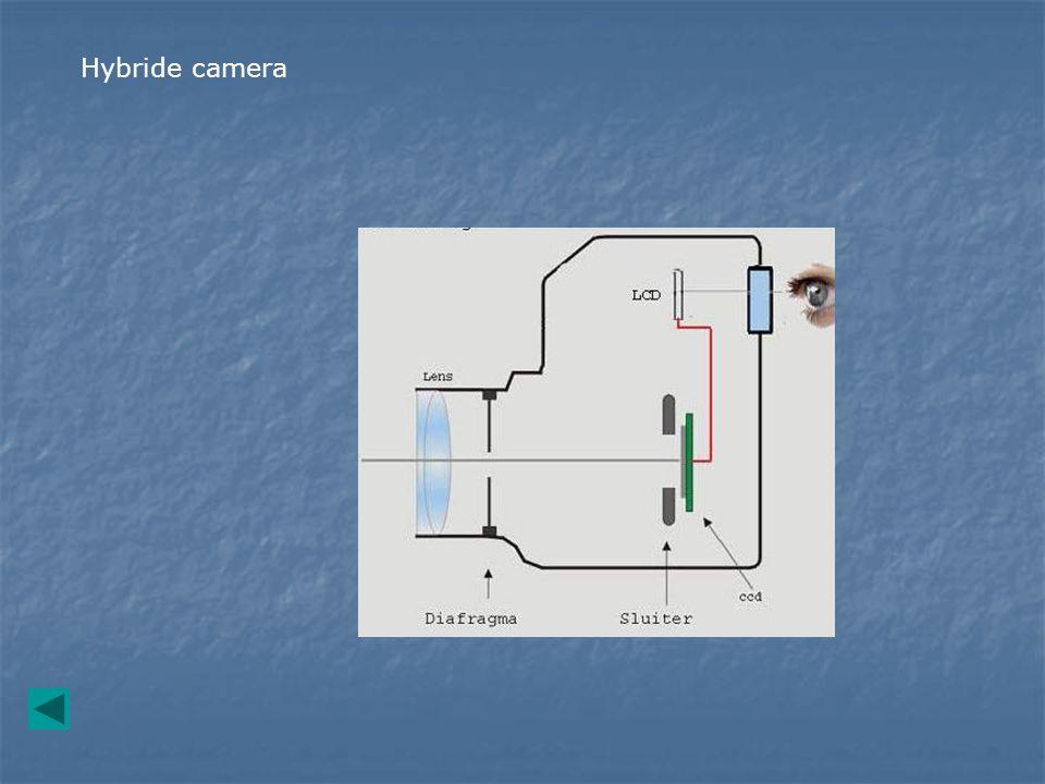 Hybride camera