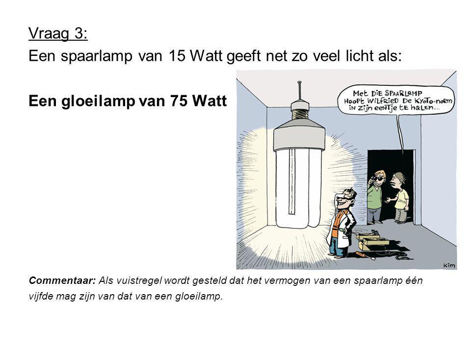 Vraag 3: Een spaarlamp van 15 Watt geeft net zo veel licht als: Een gloeilamp van 75 Watt Commentaar: Als vuistregel wordt gesteld dat het vermogen van een spaarlamp één vijfde mag zijn van dat van een gloeilamp.