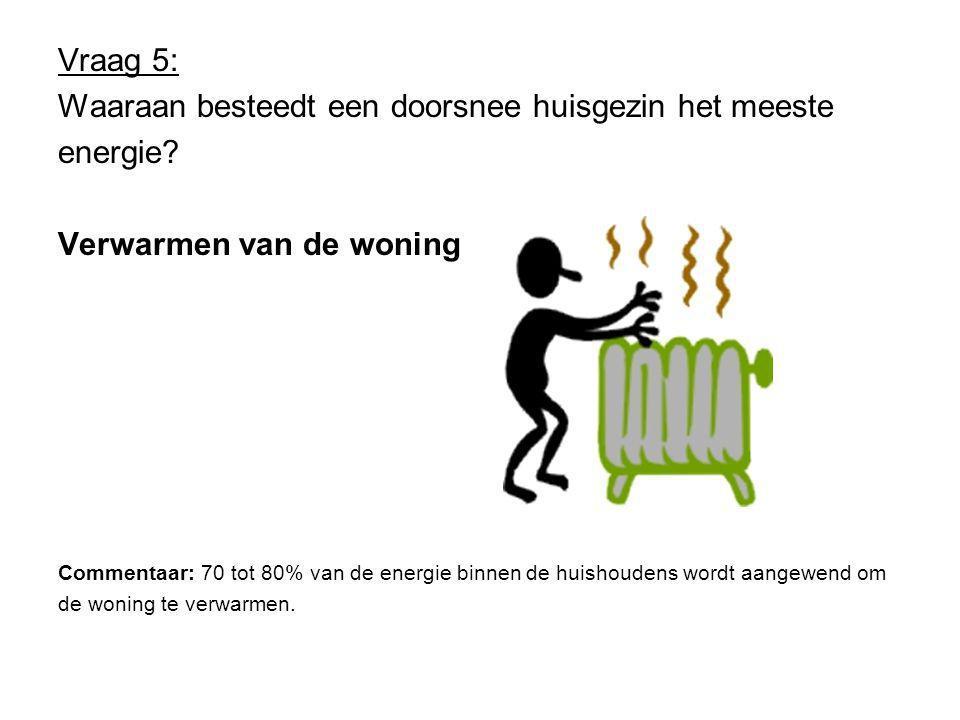 Vraag 5: Waaraan besteedt een doorsnee huisgezin het meeste energie.