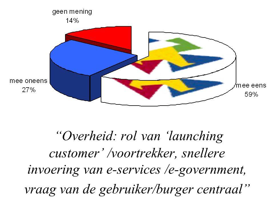 Overheid: rol van 'launching customer' /voortrekker, snellere invoering van e-services /e-government, vraag van de gebruiker/burger centraal