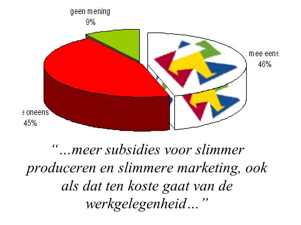 …meer subsidies voor slimmer produceren en slimmere marketing, ook als dat ten koste gaat van de werkgelegenheid…