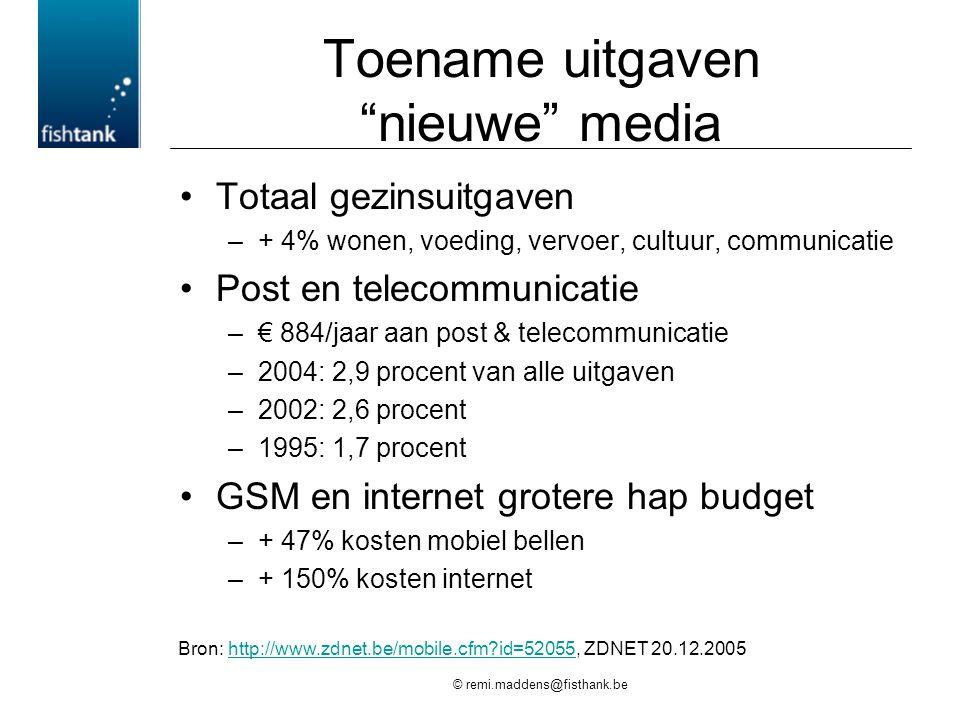 © remi.maddens@fisthank.be Toename uitgaven nieuwe media •Totaal gezinsuitgaven –+ 4% wonen, voeding, vervoer, cultuur, communicatie •Post en telecommunicatie –€ 884/jaar aan post & telecommunicatie –2004: 2,9 procent van alle uitgaven –2002: 2,6 procent –1995: 1,7 procent •GSM en internet grotere hap budget –+ 47% kosten mobiel bellen –+ 150% kosten internet Bron: http://www.zdnet.be/mobile.cfm?id=52055, ZDNET 20.12.2005http://www.zdnet.be/mobile.cfm?id=52055