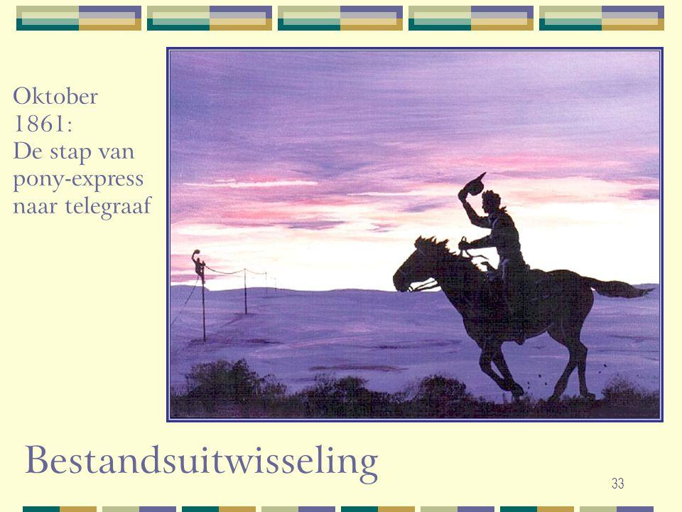 33 Bestandsuitwisseling Oktober 1861: De stap van pony-express naar telegraaf
