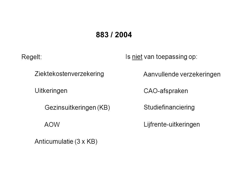 883 / 2004 Is niet van toepassing op: Aanvullende verzekeringen CAO-afspraken Studiefinanciering Lijfrente-uitkeringen Regelt: Ziektekostenverzekering Uitkeringen Gezinsuitkeringen (KB) AOW Anticumulatie (3 x KB)