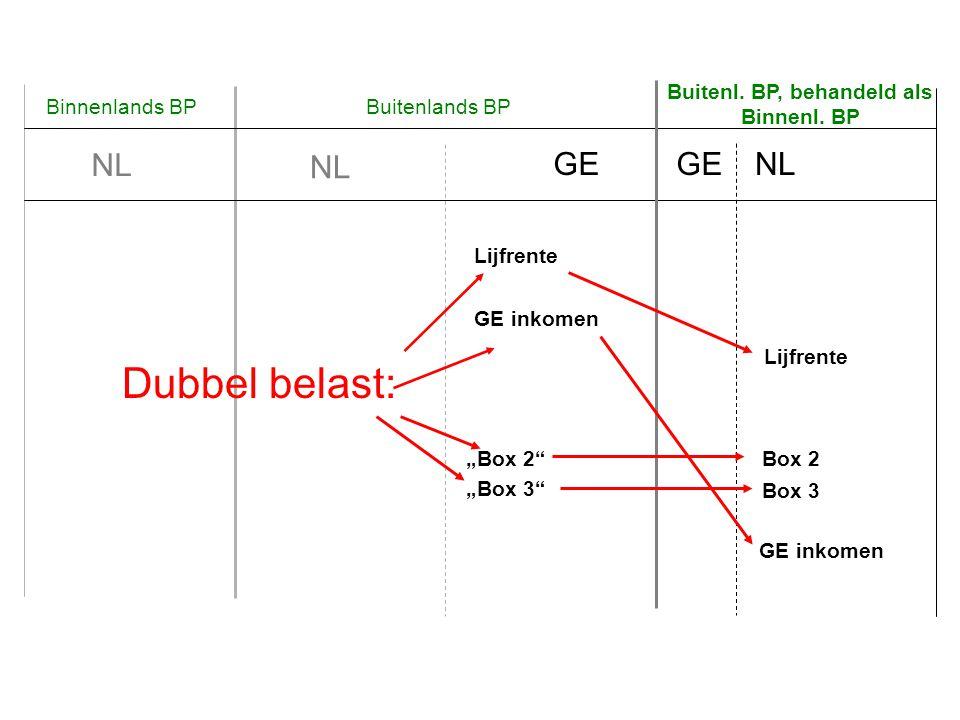 Binnenlands BPBuitenlands BP Buitenl.BP, behandeld als Binnenl.