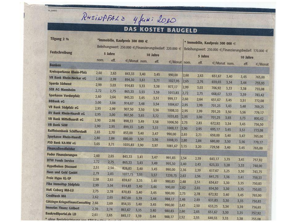 Uitkering kan op Duitse bank overgemaakt worden Freistellungsauftrag 800 - 1600€ Inkomen Evt verdelen over verschillende banken en/of beleggingen Meld even aan NL belastingdienst, dat je gaat emigreren.