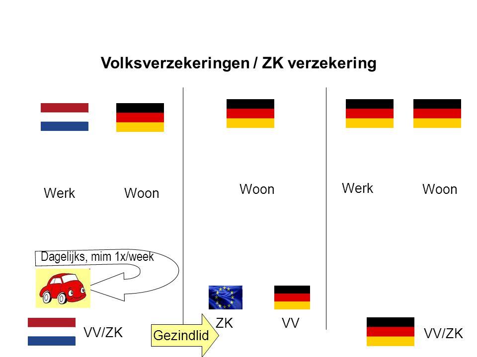 Volksverzekeringen / ZK verzekering VV/ZK Werkgever Duits of Nederlands Is niet van belang Achterdeur: -detachering (max 5 jr) -als zelfstandige ZK VV Werk Woon