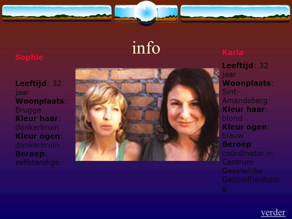 info Sophie Leeftijd: 32 jaar Woonplaats: Brugge Kleur haar: donkerbruin Kleur ogen: donkerbruin Beroep: zelfstandige Karla Leeftijd: 32 jaar Woonplaa