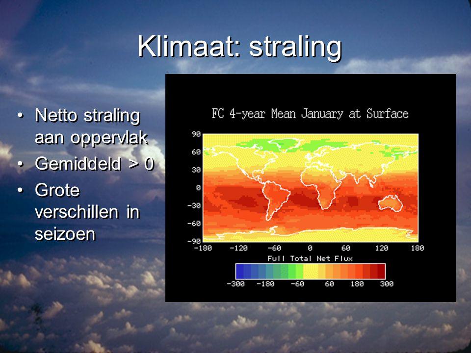 Klimaat: straling •En nu zelf aan de slagzelf •En nu zelf aan de slagzelf
