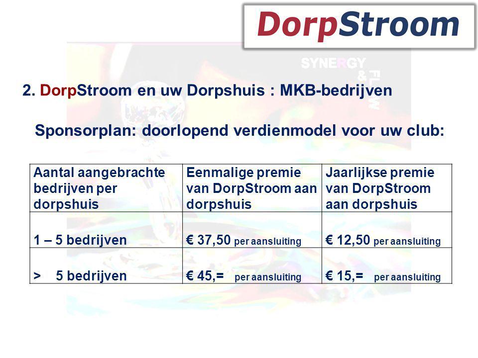 2. DorpStroom en uw Dorpshuis : MKB-bedrijven Sponsorplan: doorlopend verdienmodel voor uw club: Aantal aangebrachte bedrijven per dorpshuis Eenmalige