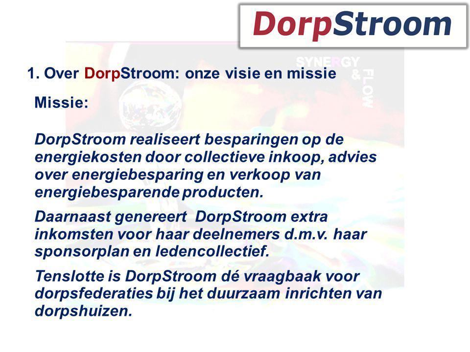 1. Over DorpStroom: onze visie en missie DorpStroom realiseert besparingen op de energiekosten door collectieve inkoop, advies over energiebesparing e