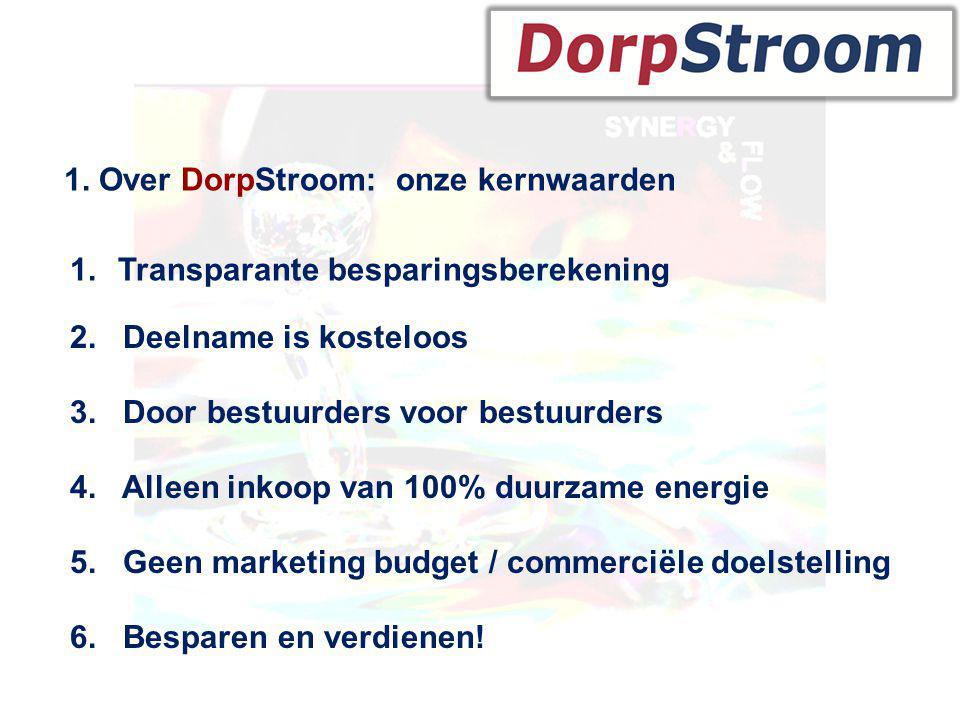 1. Over DorpStroom: onze kernwaarden 1.Transparante besparingsberekening 2. Deelname is kosteloos 3. Door bestuurders voor bestuurders 4. Alleen inkoo
