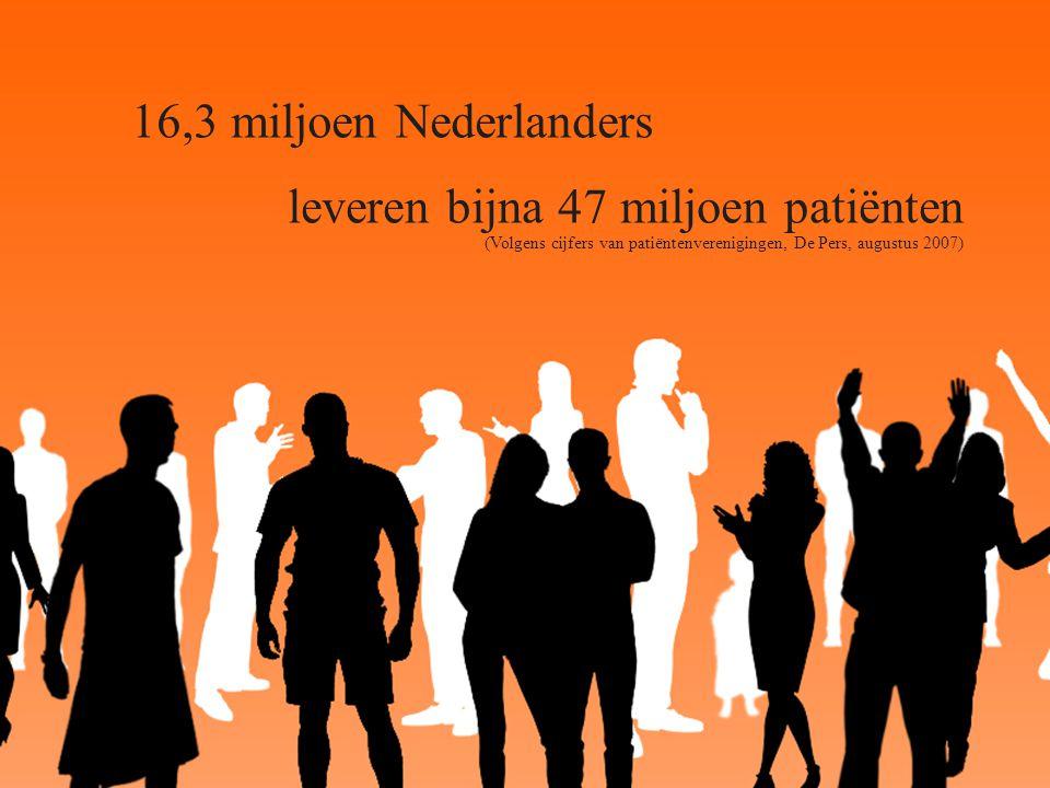 © Twynstra Gudde 17-11-2007 Van Patient0.1 tot zorgconsument2.0 14 16,3 miljoen Nederlanders leveren bijna 47 miljoen patiënten (Volgens cijfers van patiëntenverenigingen, De Pers, augustus 2007)