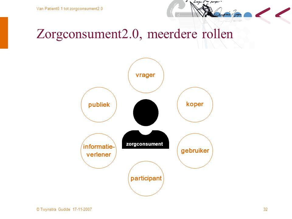 © Twynstra Gudde 17-11-2007 Van Patient0.1 tot zorgconsument2.0 32 Zorgconsument2.0, meerdere rollen vragerkoper publiekparticipantgebruiker informatie- verlener zorgconsument