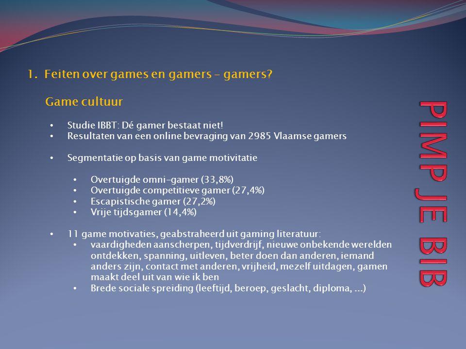 1.Feiten over games en gamers – gamers? Game cultuur • Studie IBBT: Dé gamer bestaat niet! • Resultaten van een online bevraging van 2985 Vlaamse game