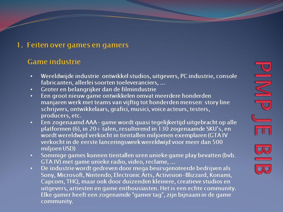 1.Feiten over games en gamers Game industrie • Wereldwijde industrie: ontwikkel studios, uitgevers, PC industrie, console fabricanten, allerlei soorte