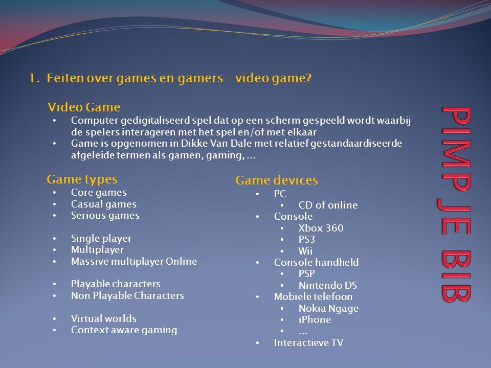 1.Feiten over games en gamers – video game? Video Game • Computer gedigitaliseerd spel dat op een scherm gespeeld wordt waarbij de spelers interageren