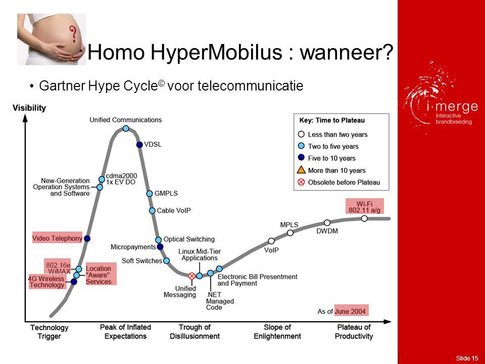 Slide 15 •Gartner Hype Cycle © voor telecommunicatie Homo HyperMobilus : wanneer