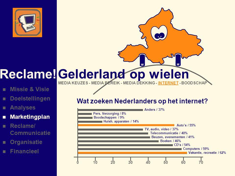 Gelderland op wielenReclame.Wat zoeken Nederlanders op het internet.