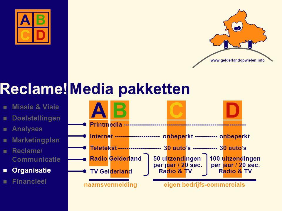  Missie & Visie  Doelstellingen  Analyses  Marketingplan  Reclame/ Communicatie  Organisatie  Financieel Media pakketten Reclame.