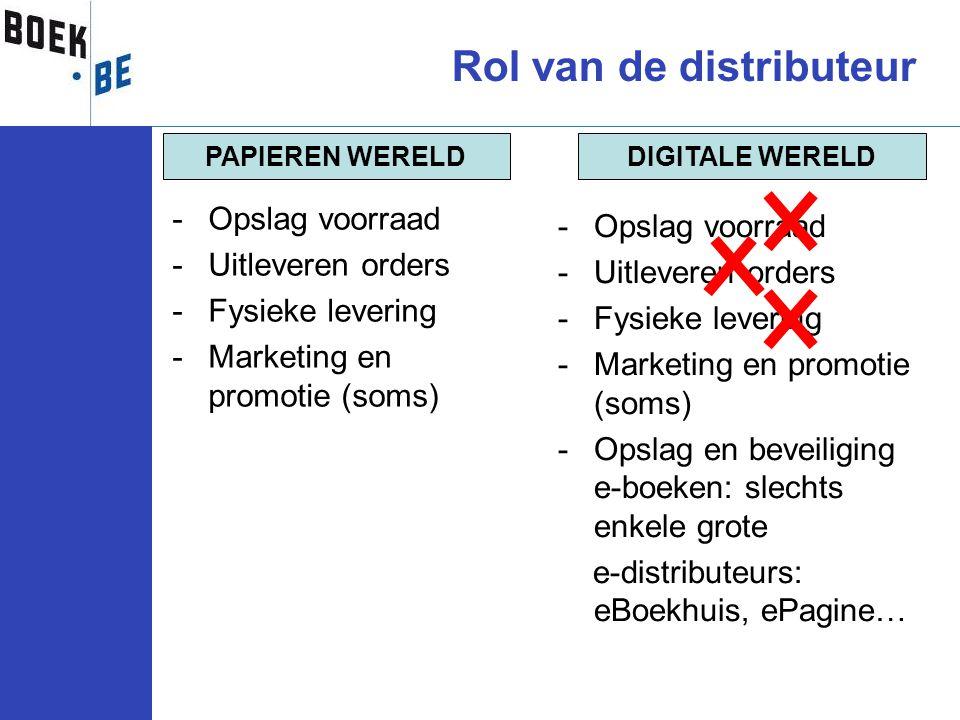 Rol van de distributeur -Opslag voorraad -Uitleveren orders -Fysieke levering -Marketing en promotie (soms) DIGITALE WERELDPAPIEREN WERELD -Opslag voo