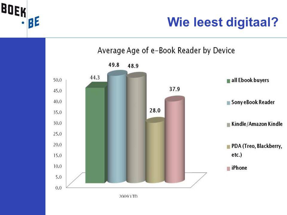 Wie leest digitaal?