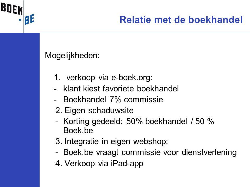 Mogelijkheden: 1.verkoop via e-boek.org: -klant kiest favoriete boekhandel -Boekhandel 7% commissie 2. Eigen schaduwsite -Korting gedeeld: 50% boekhan