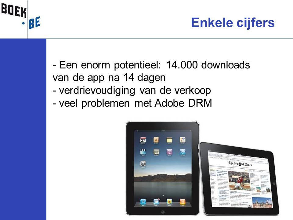 - Een enorm potentieel: 14.000 downloads van de app na 14 dagen - verdrievoudiging van de verkoop - veel problemen met Adobe DRM Enkele cijfers