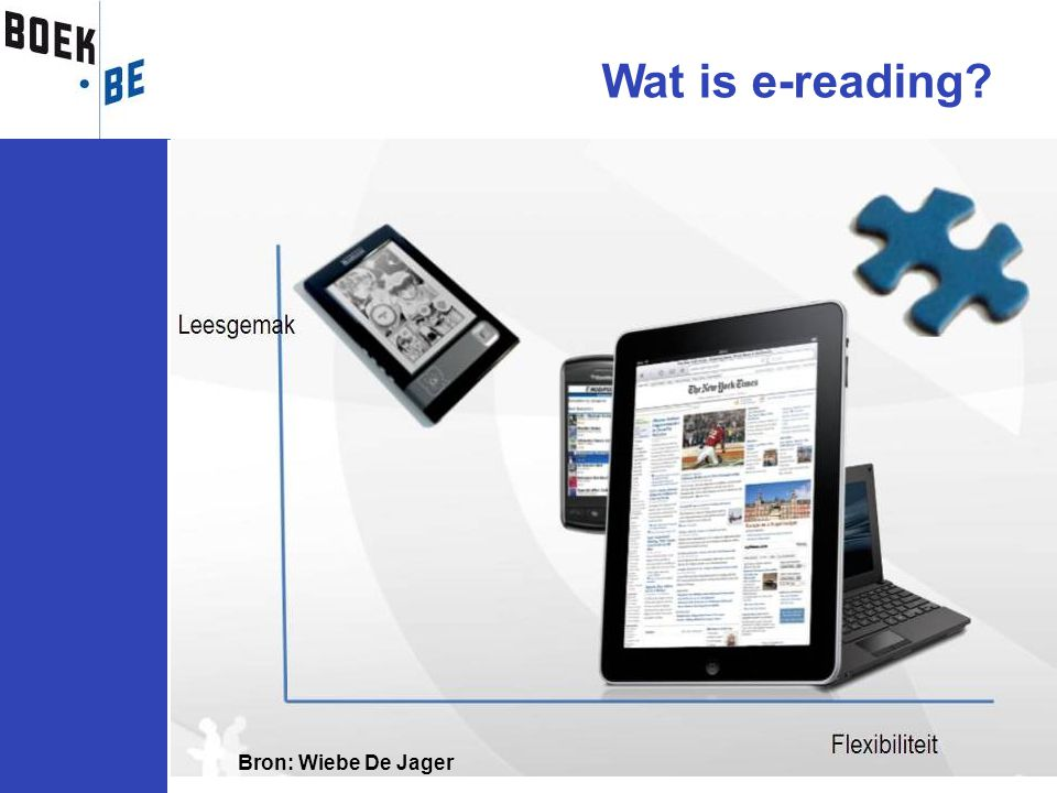 Wat is e-reading? Bron: Wiebe De Jager