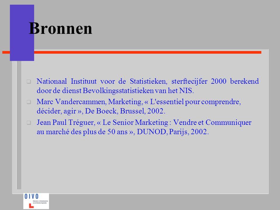 Bronnen  Nationaal Instituut voor de Statistieken, sterftecijfer 2000 berekend door de dienst Bevolkingsstatistieken van het NIS.  Marc Vandercammen