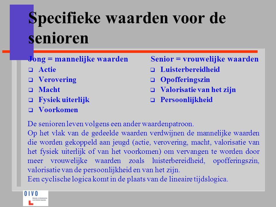 Specifieke waarden voor de senioren Jong = mannelijke waarden  Actie  Verovering  Macht  Fysiek uiterlijk  Voorkomen Senior = vrouwelijke waarden