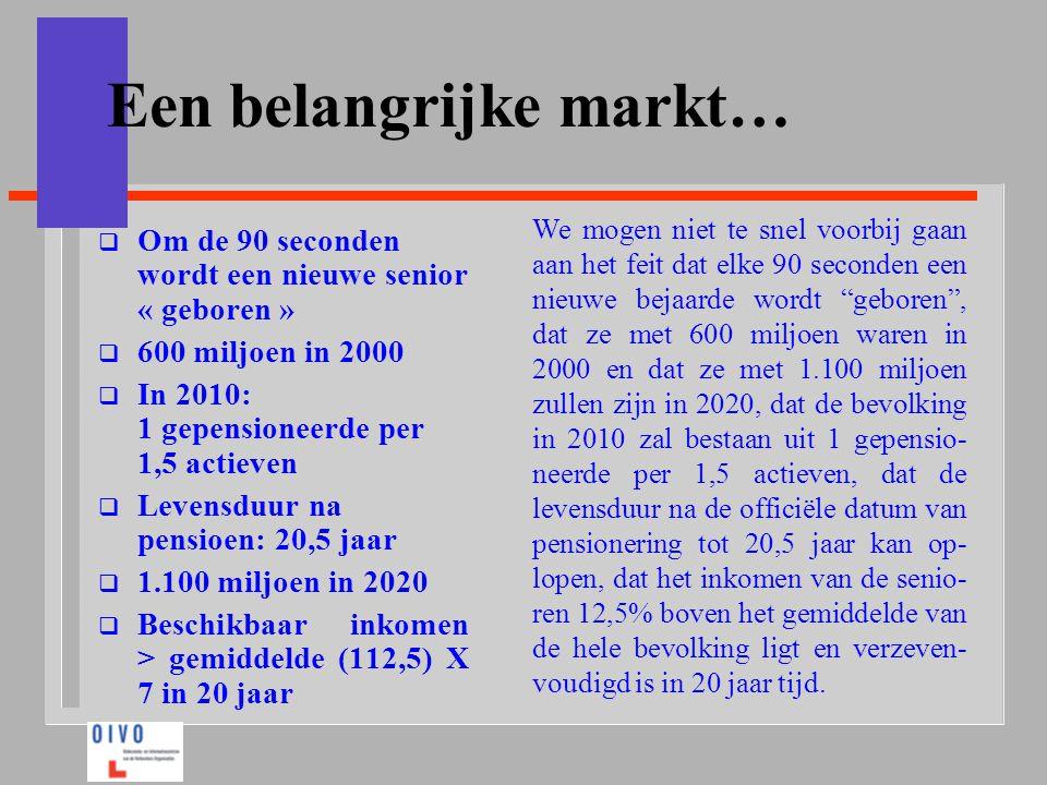 Een te veroveren markt… 30 % van Belgische bevolking De hogere levensverwachting, de afname van de vruchtbaarheid en het feit dat de Baby-boomers de 50 heeft bereikt, zullen tot gevolg hebben dat de senioren bijna 30% van de bevolking zullen uitmaken.