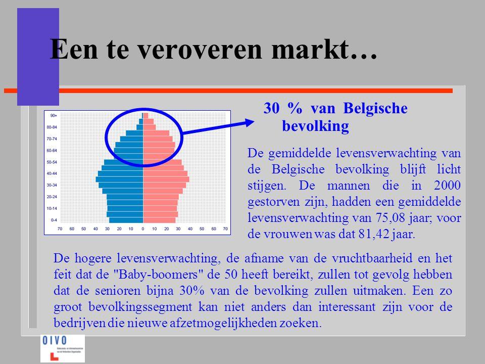 Een te veroveren markt… 30 % van Belgische bevolking De hogere levensverwachting, de afname van de vruchtbaarheid en het feit dat de