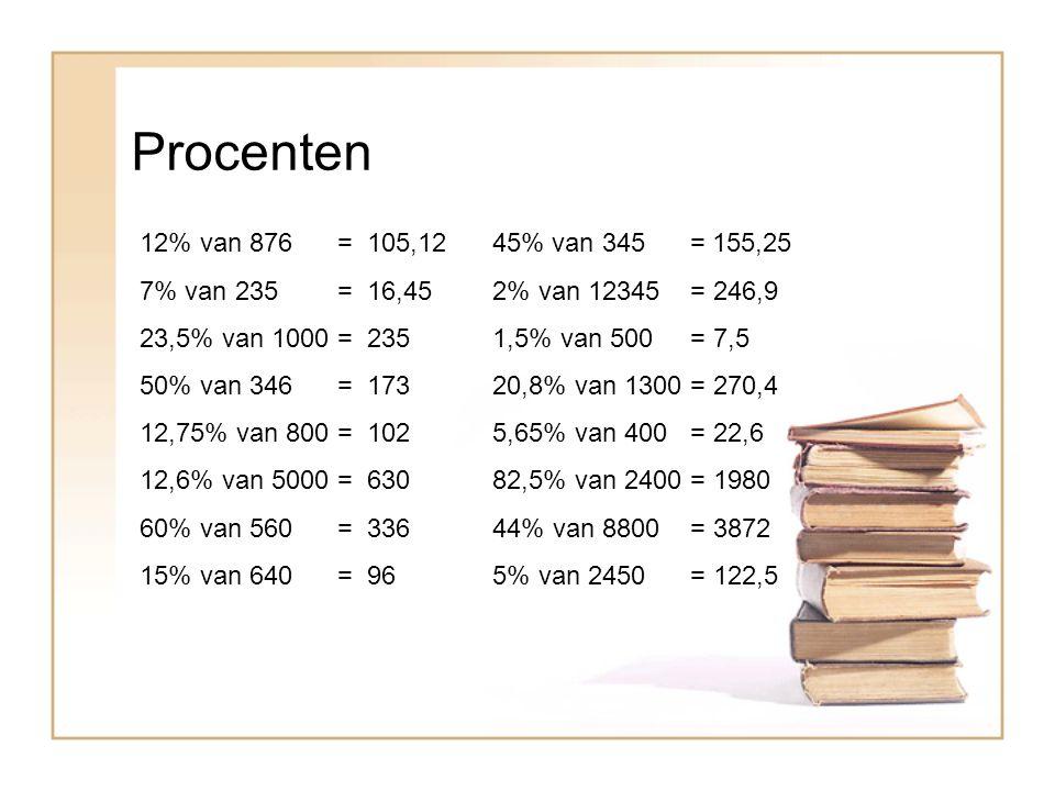 Procenten 12% van 876 = 105,12 45% van 345 = 155,25 7% van 235 = 16,45 2% van 12345 = 246,9 23,5% van 1000 = 235 1,5% van 500 = 7,5 50% van 346 = 173 20,8% van 1300 = 270,4 12,75% van 800 = 102 5,65% van 400 = 22,6 12,6% van 5000 = 630 82,5% van 2400 = 1980 60% van 560 = 336 44% van 8800 = 3872 15% van 640 = 96 5% van 2450 = 122,5