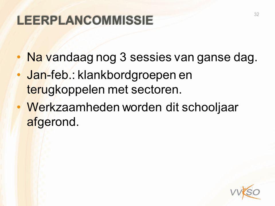 LEERPLANCOMMISSIE •Na vandaag nog 3 sessies van ganse dag. •Jan-feb.: klankbordgroepen en terugkoppelen met sectoren. •Werkzaamheden worden dit school
