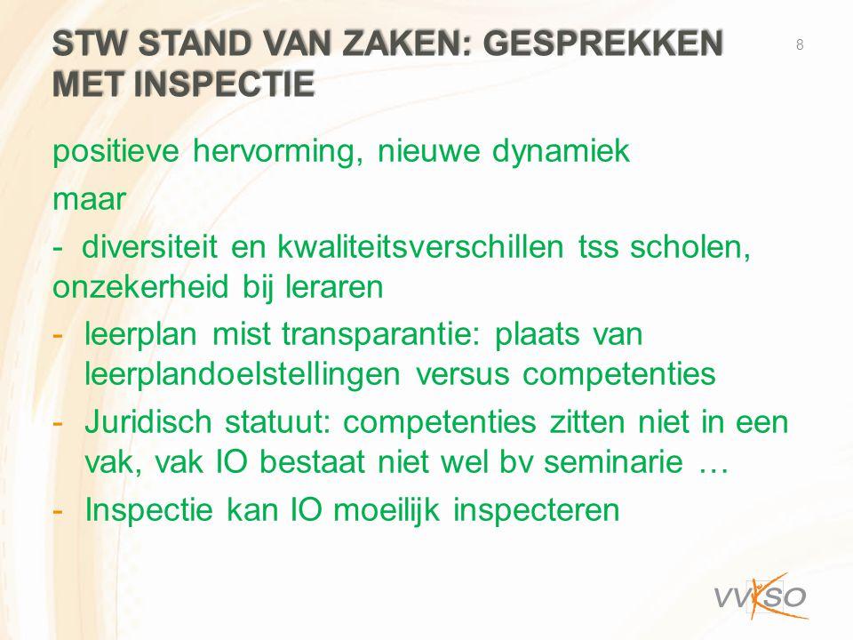 STW STAND VAN ZAKEN: GESPREKKEN MET INSPECTIE positieve hervorming, nieuwe dynamiek maar - diversiteit en kwaliteitsverschillen tss scholen, onzekerhe