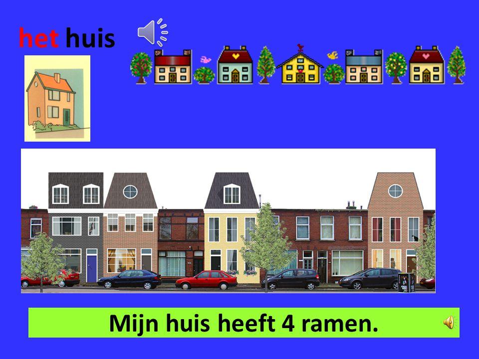 Mondeling Nederlands Cursus 1 – thema wonen