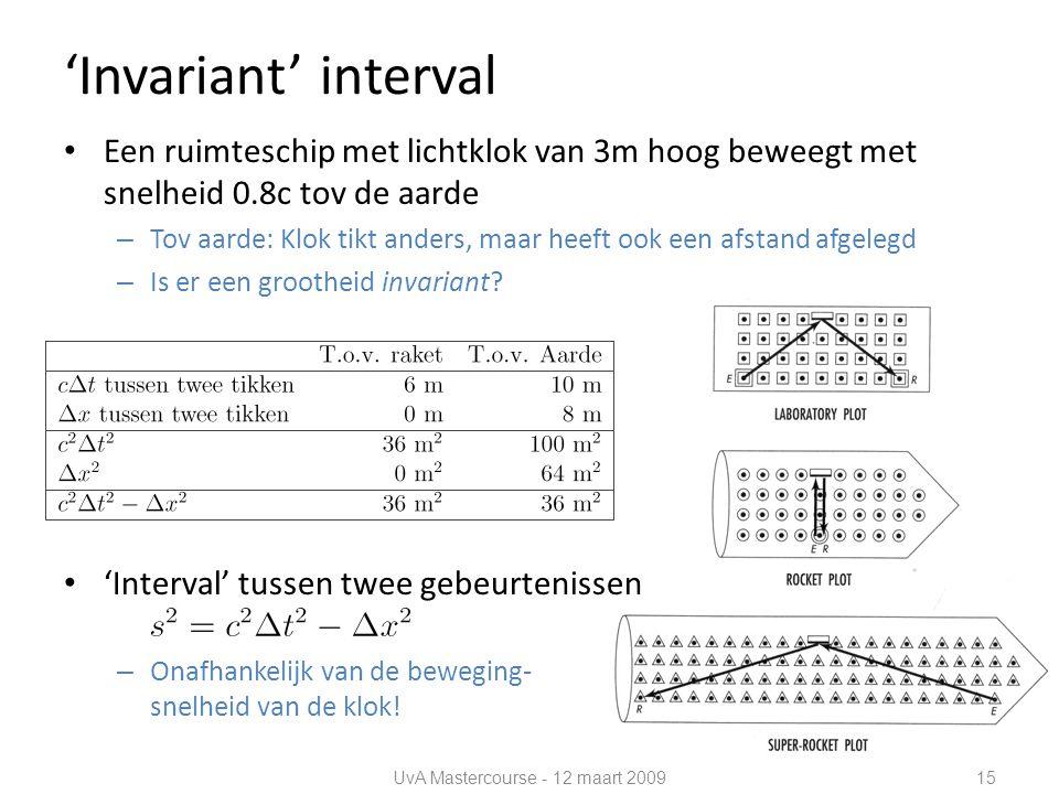 'Invariant' interval • Een ruimteschip met lichtklok van 3m hoog beweegt met snelheid 0.8c tov de aarde – Tov aarde: Klok tikt anders, maar heeft ook een afstand afgelegd – Is er een grootheid invariant.