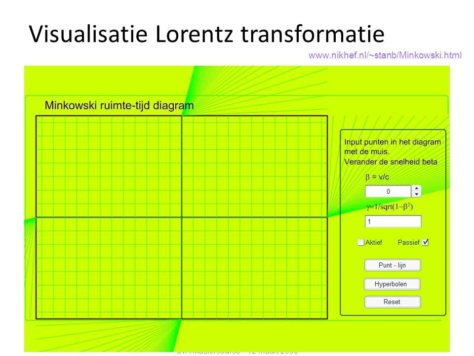 Visualisatie Lorentz transformatie P 20 http://www.nikhef.nl/~stanb/Minkowski.html www.nikhef.nl/~stanb/Minkowski.html UvA Mastercourse - 12 maart 200