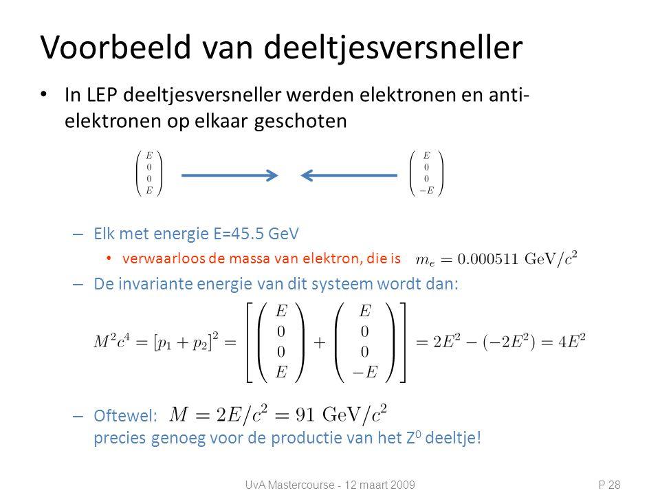 Voorbeeld van deeltjesversneller • In LEP deeltjesversneller werden elektronen en anti- elektronen op elkaar geschoten – Elk met energie E=45.5 GeV • verwaarloos de massa van elektron, die is – De invariante energie van dit systeem wordt dan: – Oftewel: precies genoeg voor de productie van het Z 0 deeltje.