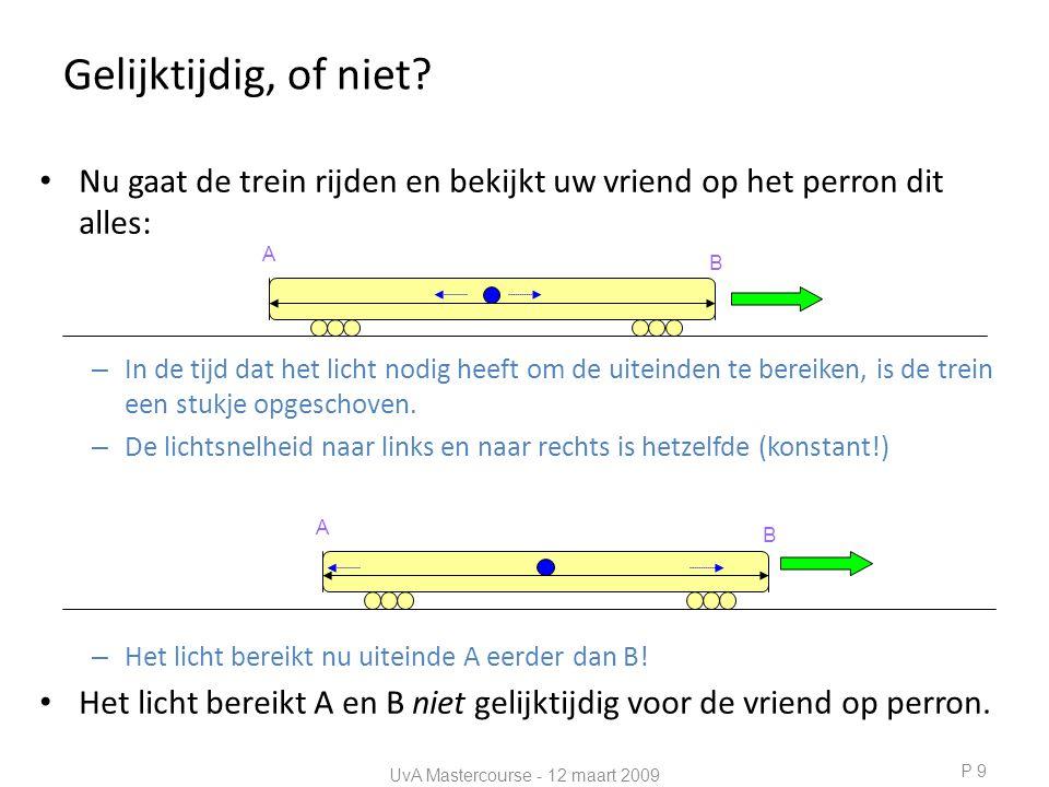 Visualisatie Lorentz transformatie P 20 http://www.nikhef.nl/~stanb/Minkowski.html www.nikhef.nl/~stanb/Minkowski.html UvA Mastercourse - 12 maart 2009