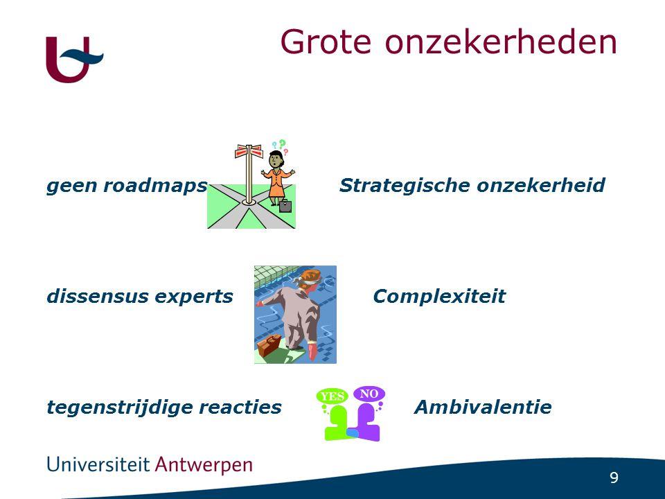 9 Grote onzekerheden geen roadmaps Strategische onzekerheid dissensus experts Complexiteit tegenstrijdige reacties Ambivalentie